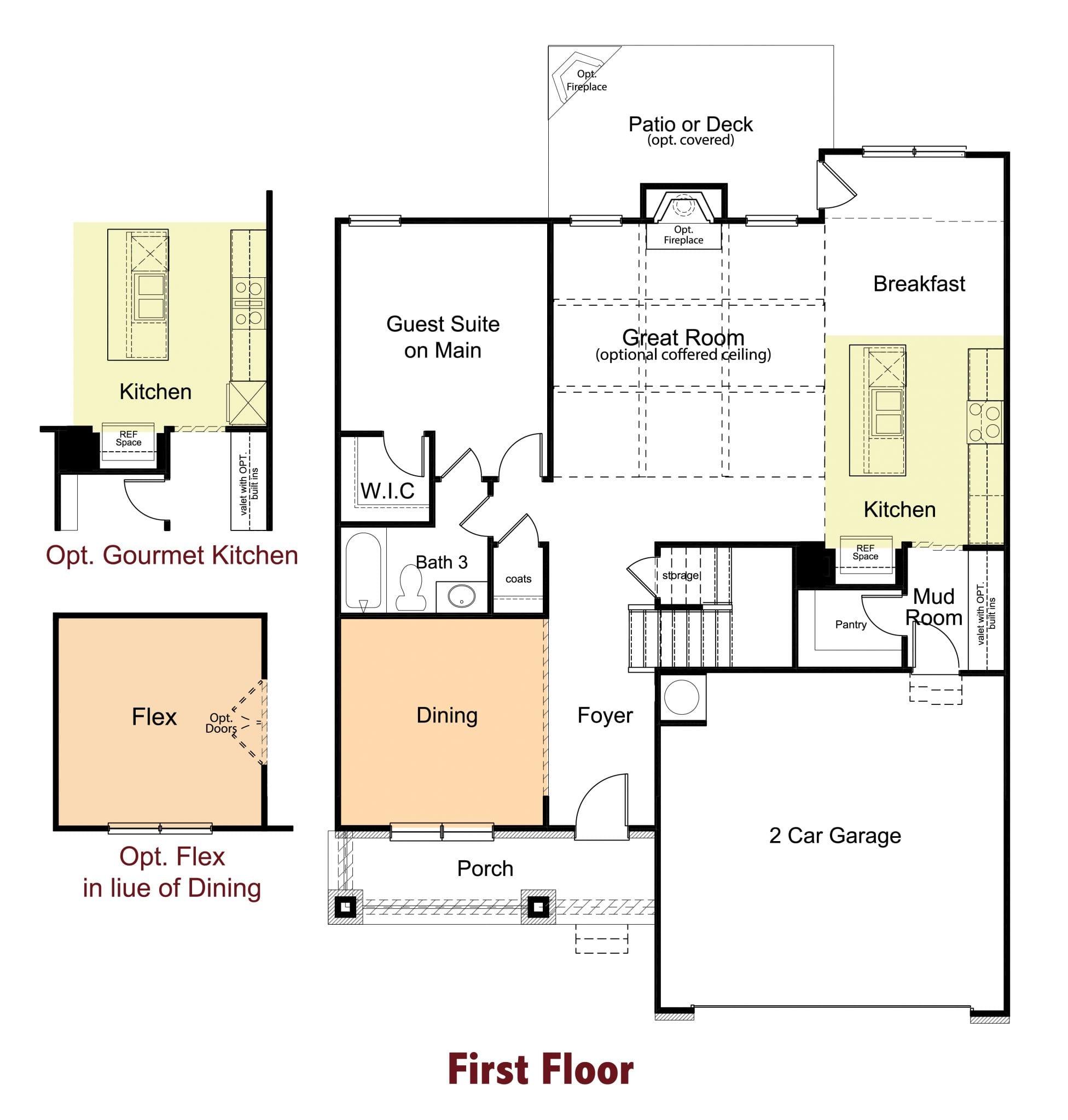 Kirkwood plans Image