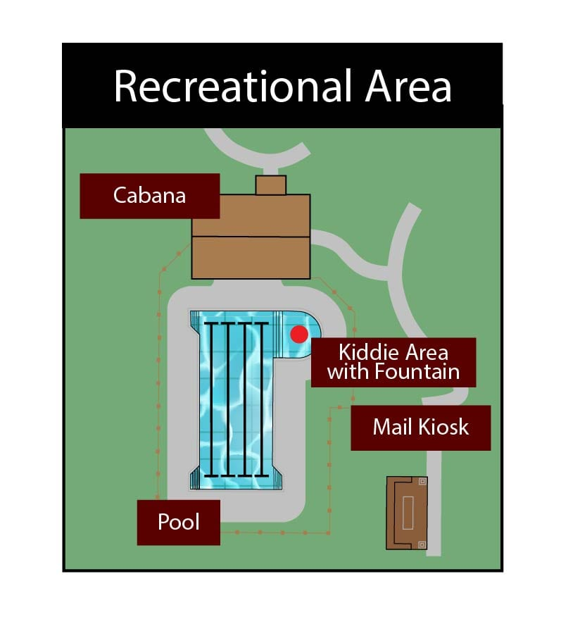Manchester Place's recreational package by Chafin Communities